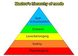 relationship adversity